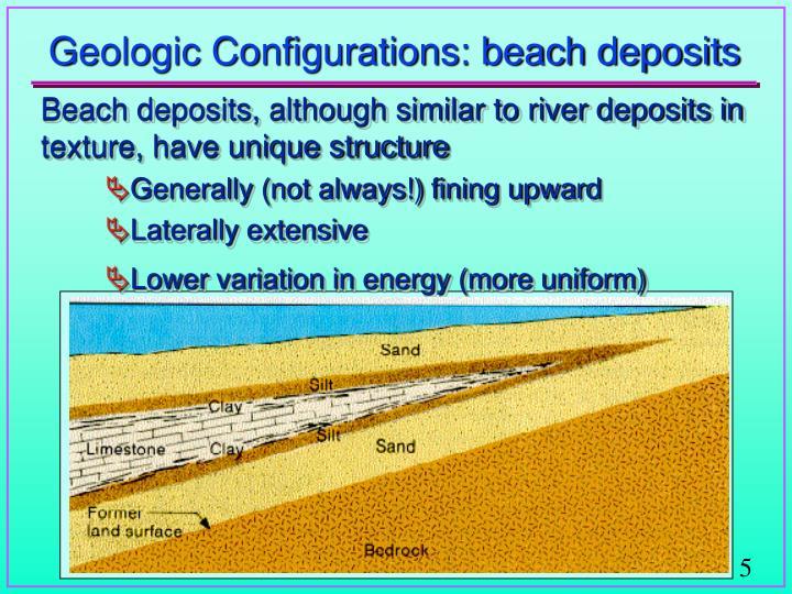 Geologic Configurations: beach deposits