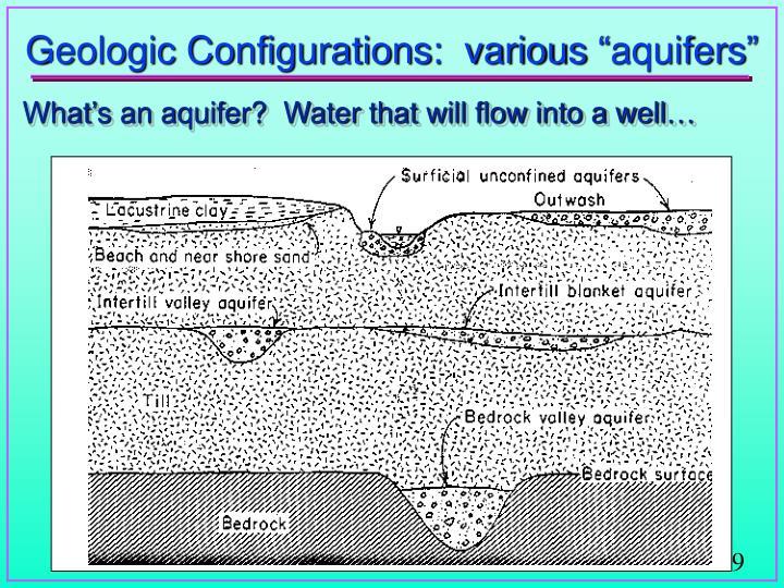 "Geologic Configurations:  various ""aquifers"""