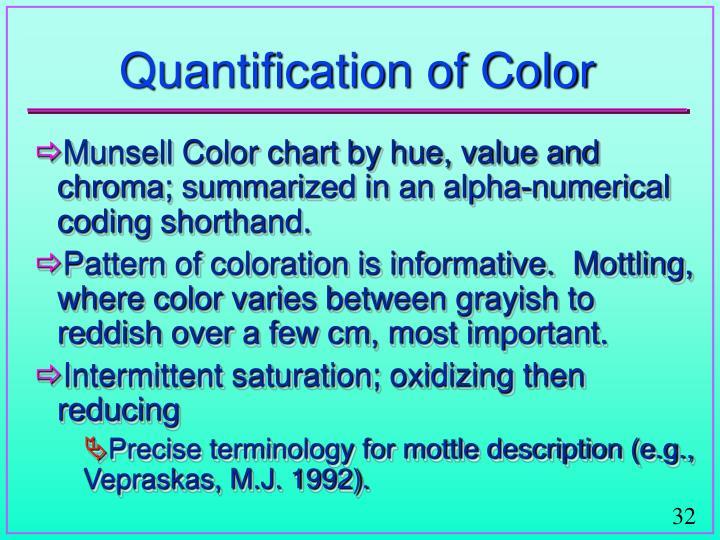 Quantification of Color