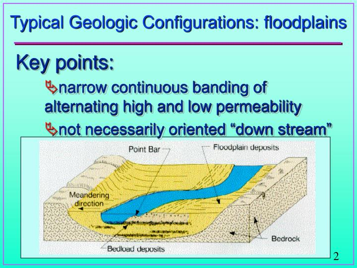 Typical geologic configurations floodplains