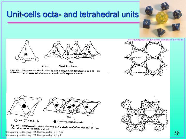 Unit-cells octa- and tetrahedral units