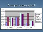averaged exam content