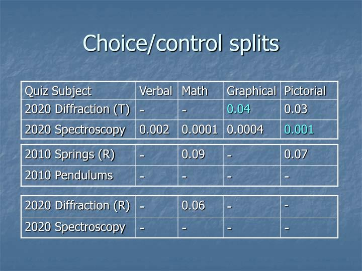 Choice/control splits