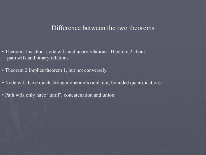 Difference between the two theorems