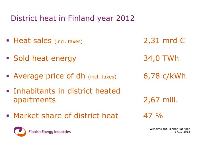 District heat in Finland year 2012