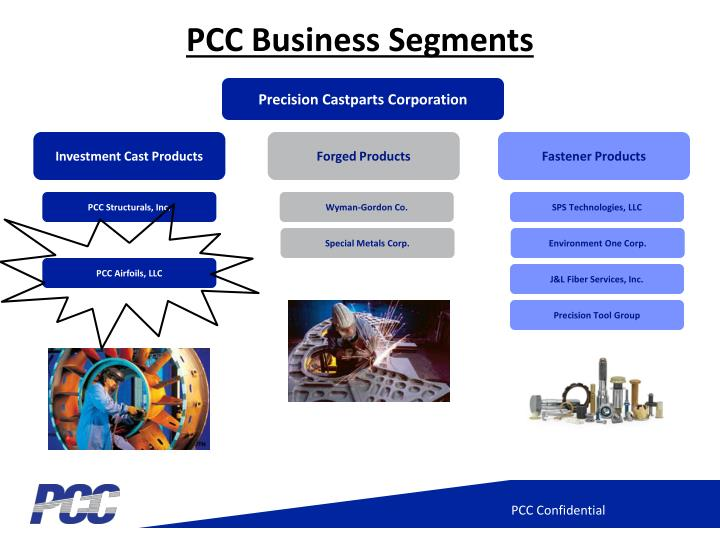 Pcc business segments