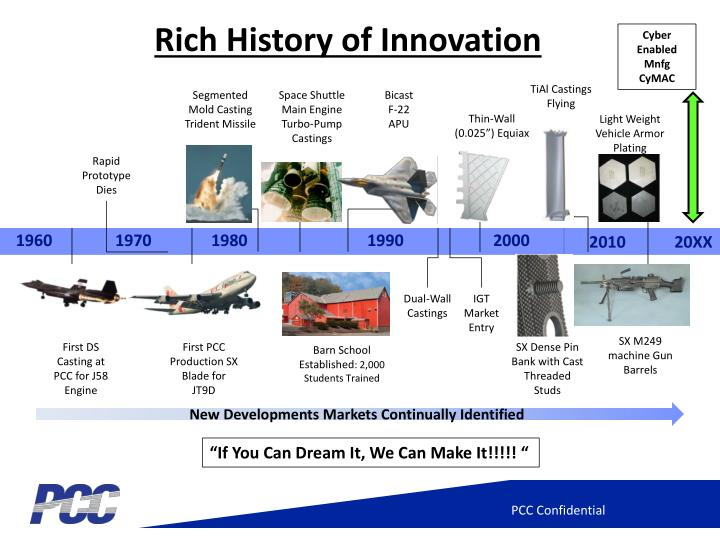 Rich History of Innovation