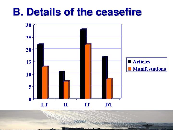 B. Details of the ceasefire