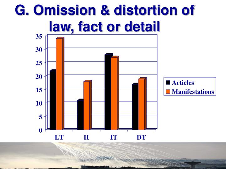 G. Omission & distortion of law, fact or detail