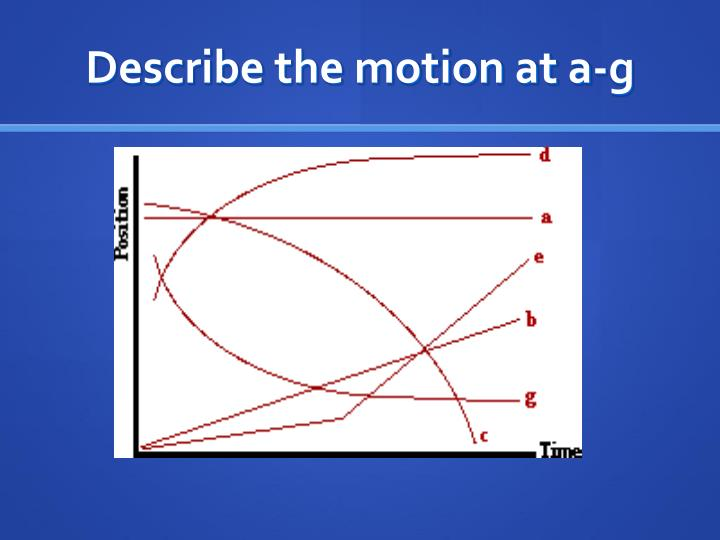 Describe the motion at a-g
