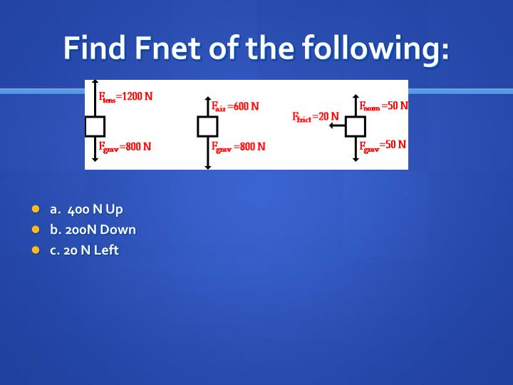 Find Fnet of the following: