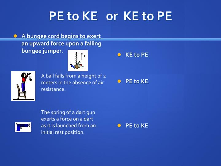 PE to KE   or  KE to PE