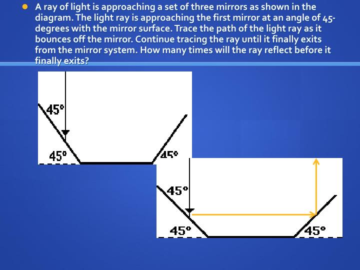A ray of light is approaching a set of three mirrors as shown in the diagram. The light ray is approaching the first mirror at an angle of 45-degrees with the mirror surface. Trace the path of the light ray as it bounces off the mirror. Continue tracing the ray until it finally exits from the mirror system. How many times will the ray reflect before it finally exits?