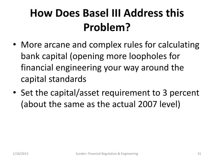 How Does Basel III Address this Problem?