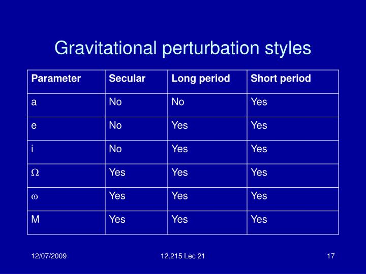 Gravitational perturbation styles