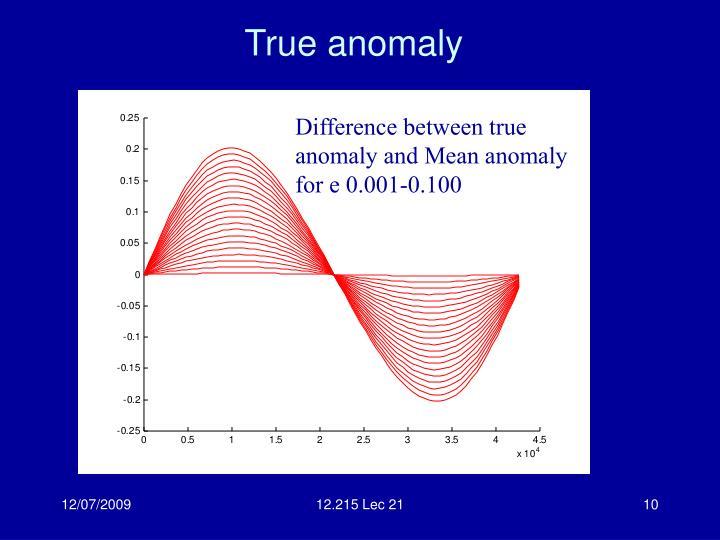True anomaly