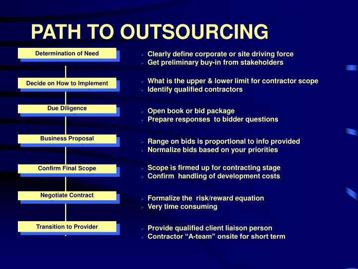 PATH TO OUTSOURCING