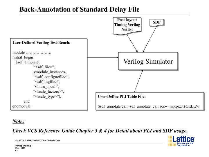 Back-Annotation of Standard Delay File
