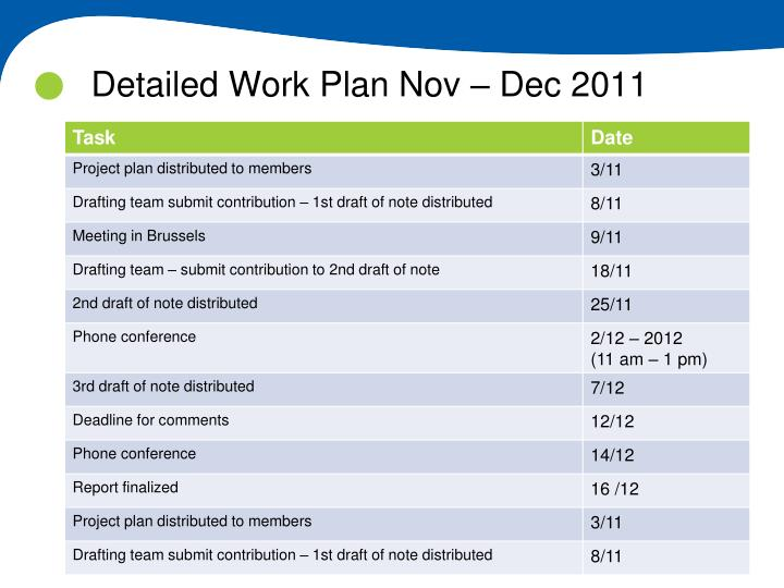 Detailed Work Plan Nov – Dec 2011