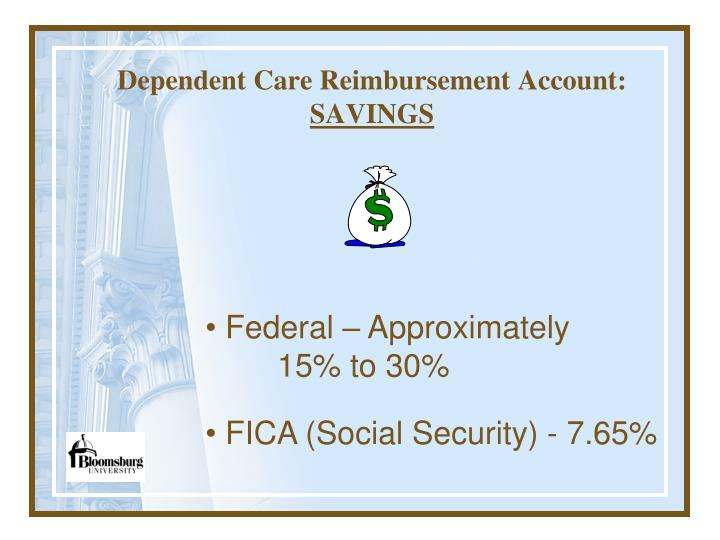 Dependent Care Reimbursement Account: