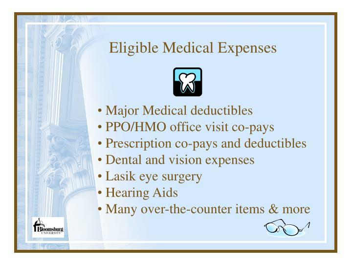 Eligible Medical Expenses