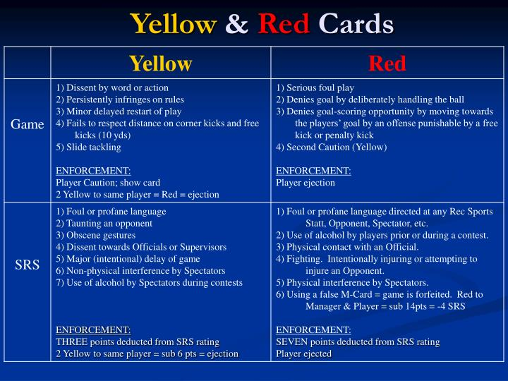 Yellow red cards1