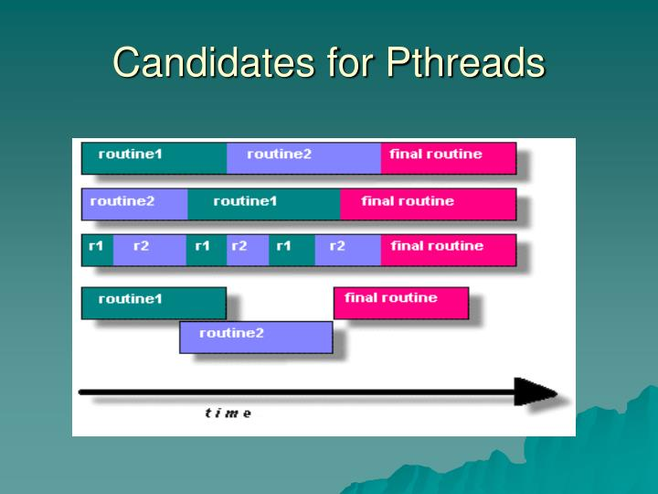Candidates for Pthreads