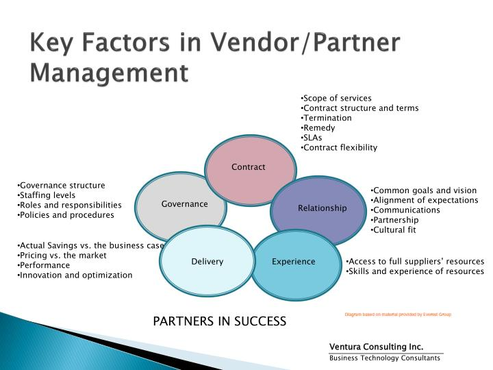 Key factors in vendor partner management