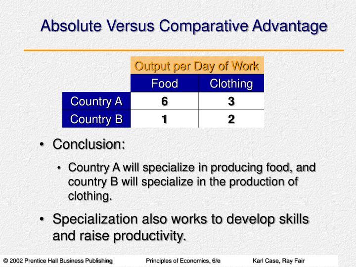 Absolute Versus Comparative Advantage