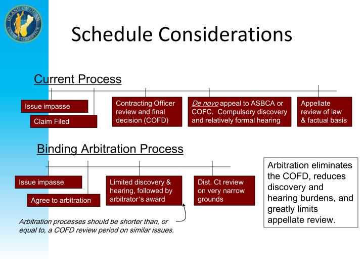 Schedule Considerations