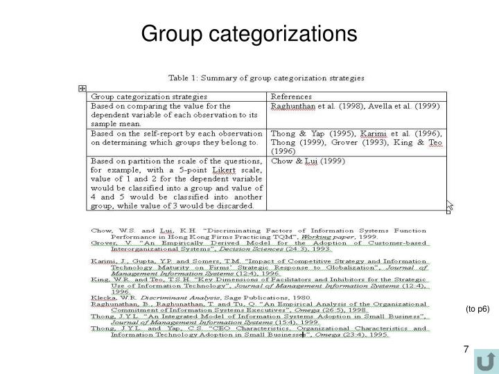 Group categorizations