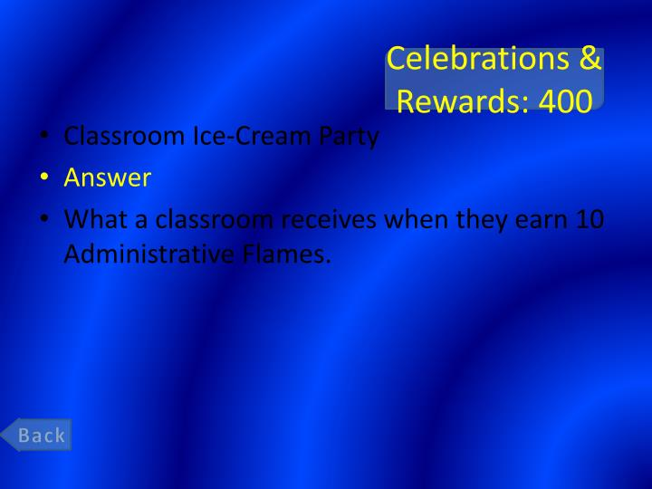 Celebrations & Rewards: 400