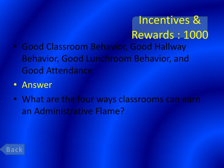 Incentives & Rewards : 1000