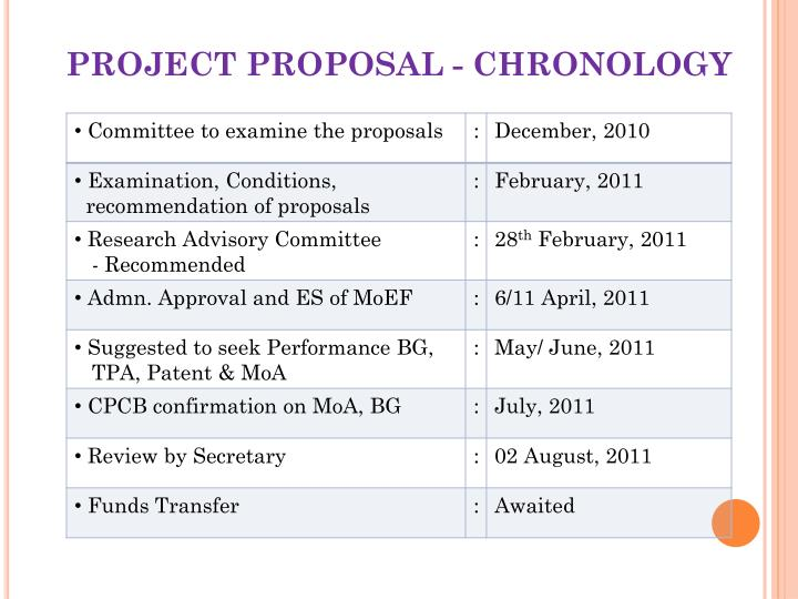 PROJECT PROPOSAL - CHRONOLOGY