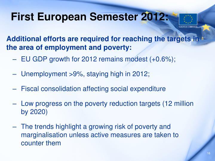 First European Semester 2012: