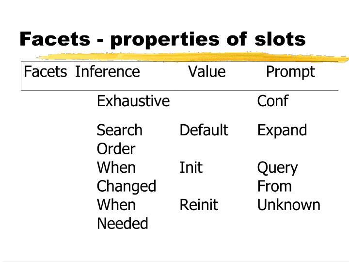 Facets - properties of slots