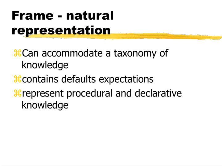 Frame - natural representation