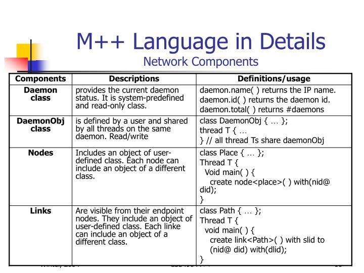 M++ Language in Details