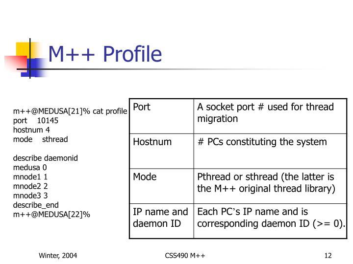 M++ Profile