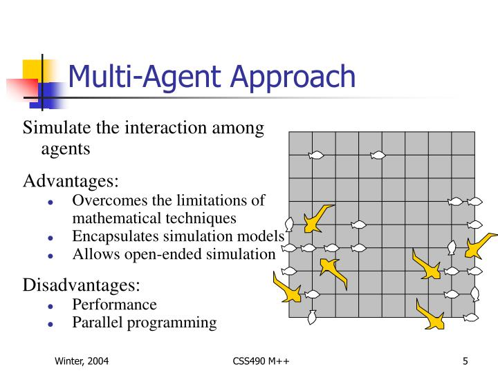 Multi-Agent Approach