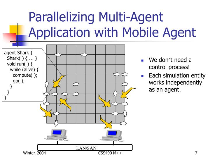 Parallelizing Multi-Agent Application with Mobile Agent