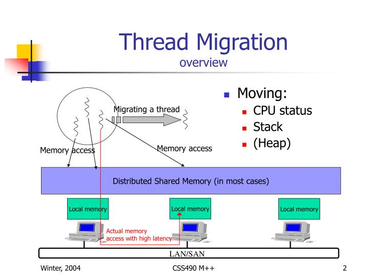 Thread migration overview