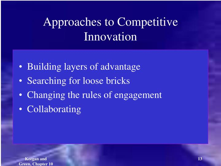 Approaches to Competitive Innovation