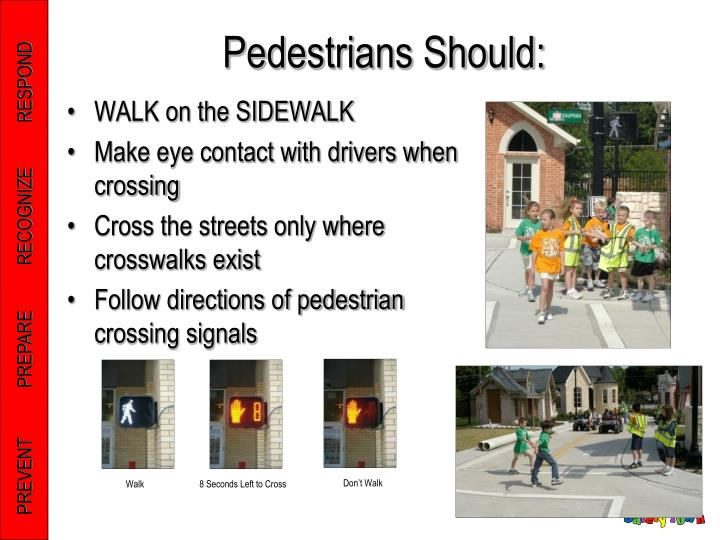 Pedestrians Should: