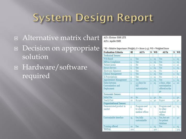 System Design Report