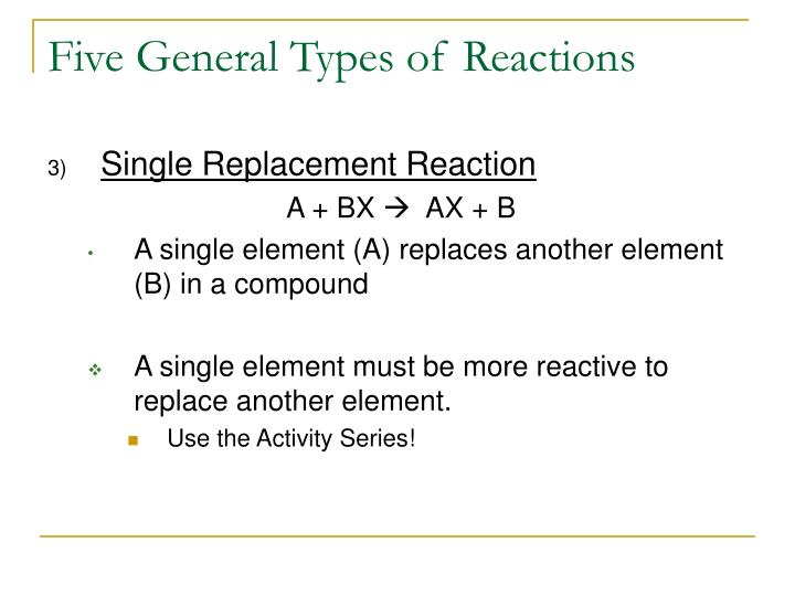 Five general types of reactions
