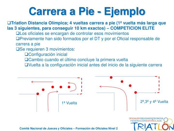 Carrera a Pie - Ejemplo