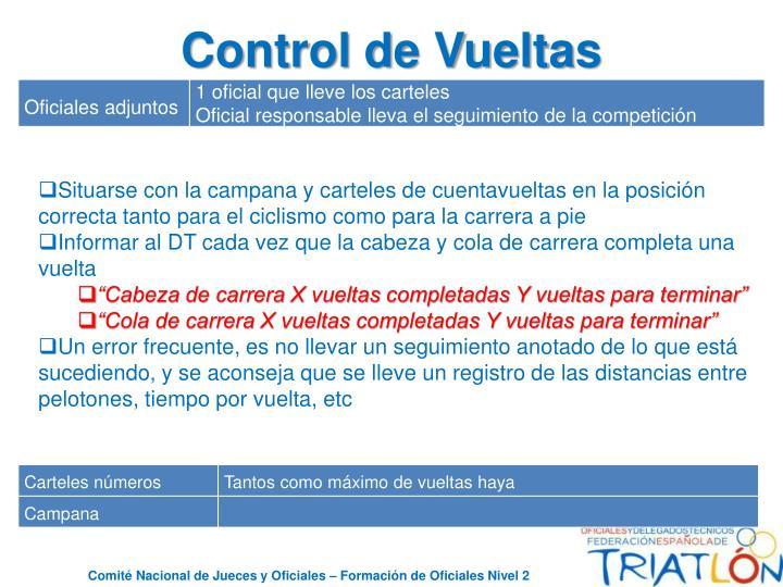 Control de Vueltas