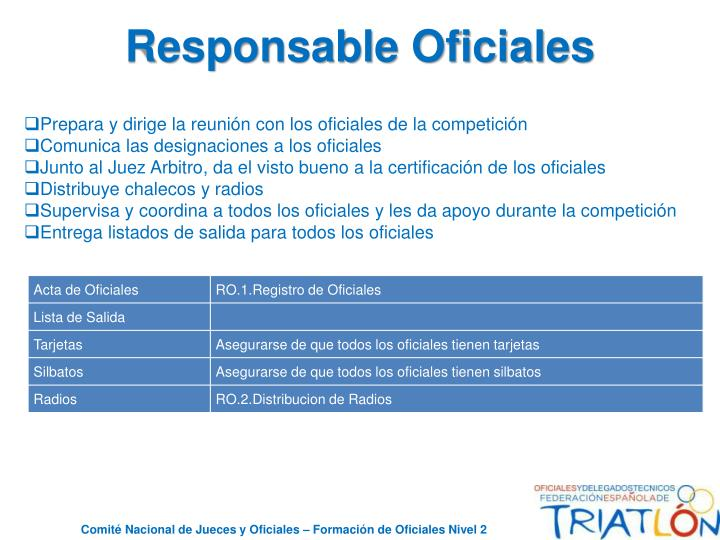 Responsable Oficiales