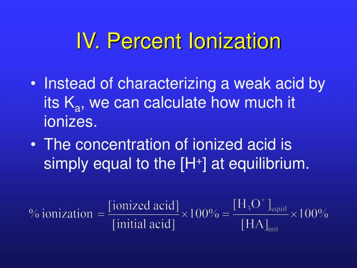 Iv percent ionization